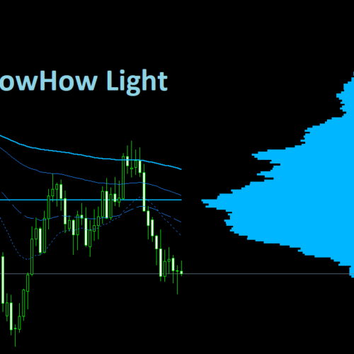 Dow-How Light - Marktprofil (MetaTrader)